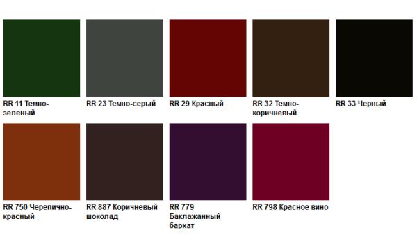 Стандартные цвета металлочерепицы по классификации RR