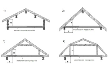 Варианты устройства конструкции двухскатной крыши