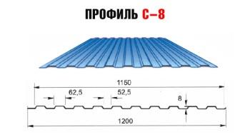 Размеры и чертеж профиля С8