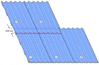 Крепление профлиста саморезами на крыше