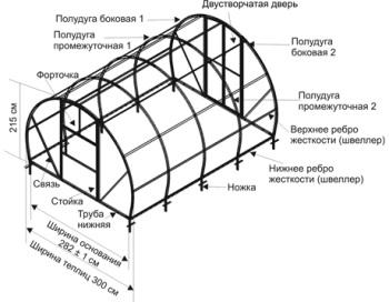 Устройство каркаса под поликарбонт для теплицы
