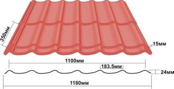 Размер листа металлочерепицы монтеррей