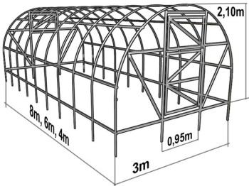 Стандартные размеры теплицы